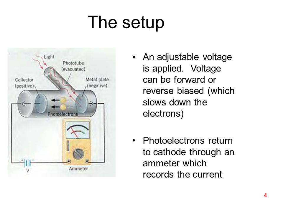 The setup An adjustable voltage is applied. Voltage can be forward or reverse biased (which slows down the electrons)