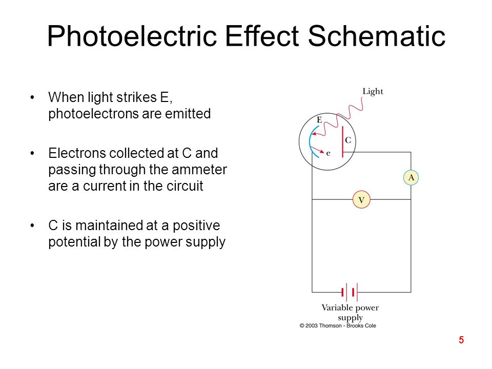 Photoelectric Effect Schematic