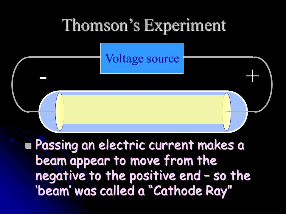 - + Thomson's Experiment Voltage source