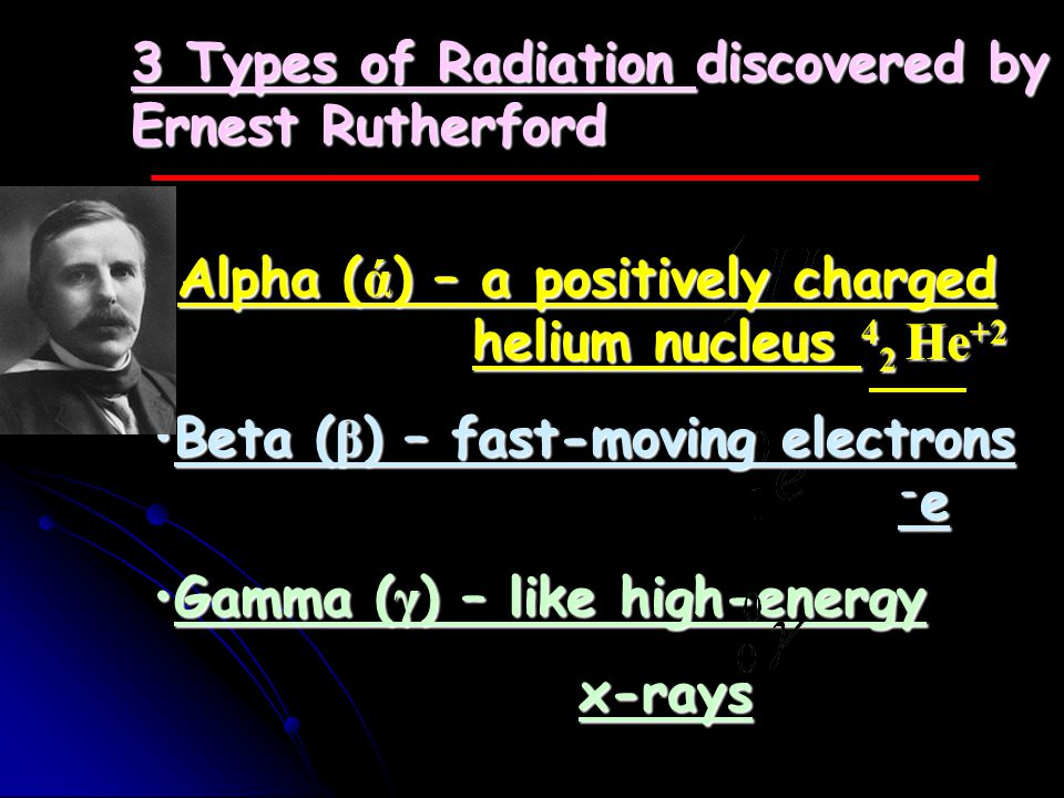 3 Types of Radiation discovered by Ernest Rutherford