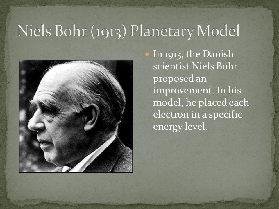 Niels Bohr (1913) Planetary Model
