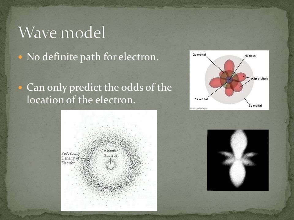 Wave model No definite path for electron.