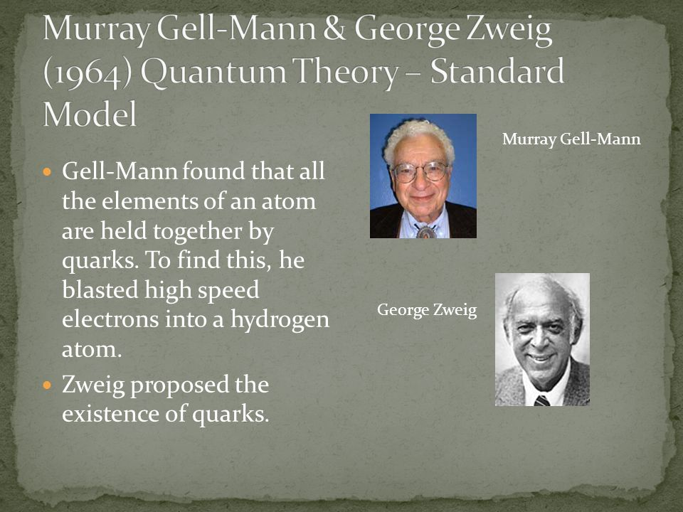 Murray Gell-Mann & George Zweig (1964) Quantum Theory – Standard Model