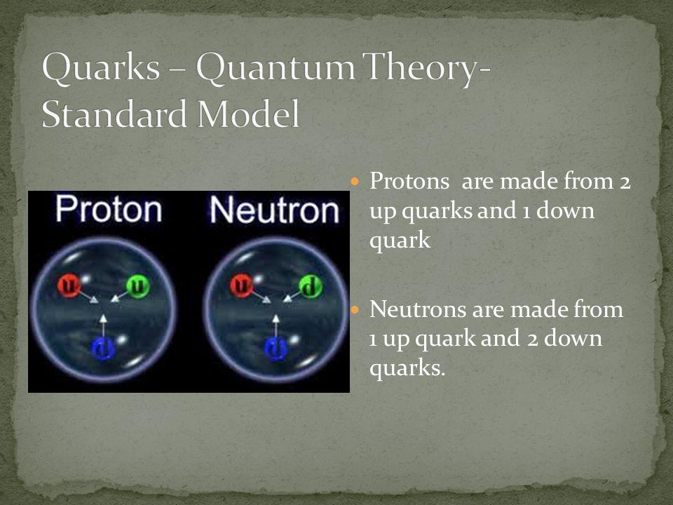 Quarks – Quantum Theory- Standard Model