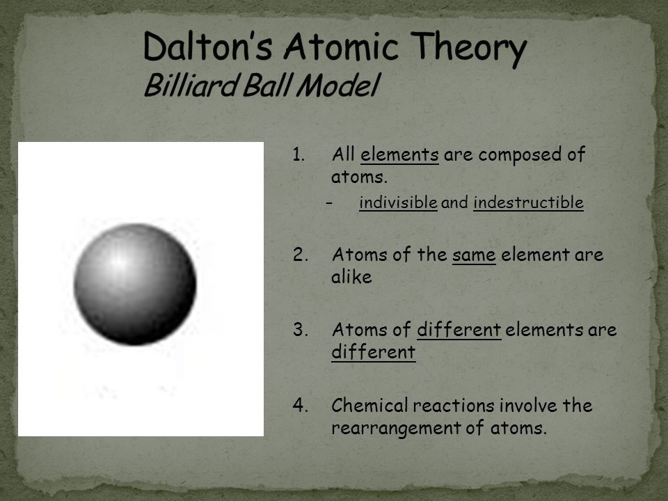 Dalton's Atomic Theory Billiard Ball Model