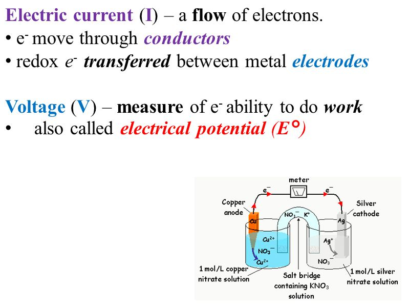 Electric current (I) – a flow of electrons.