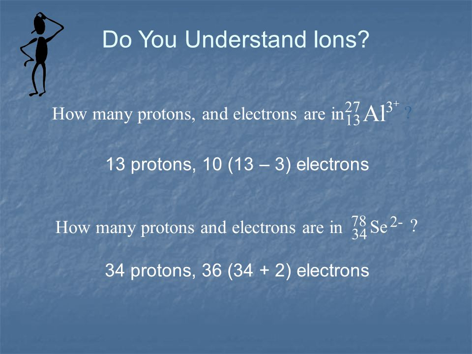 How many protons and electrons are in