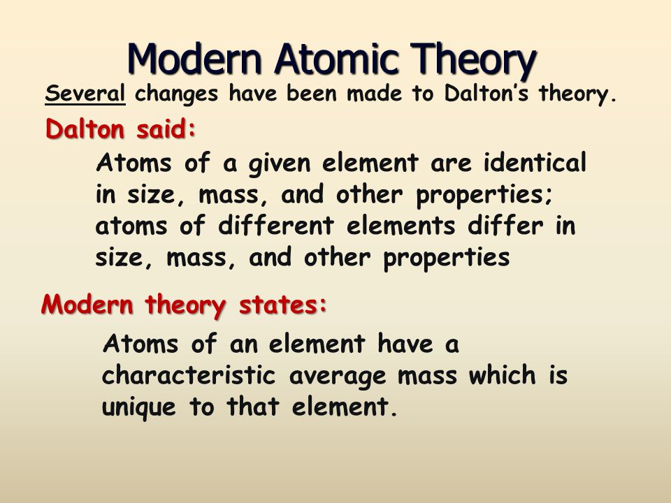 Modern Atomic Theory Dalton said: