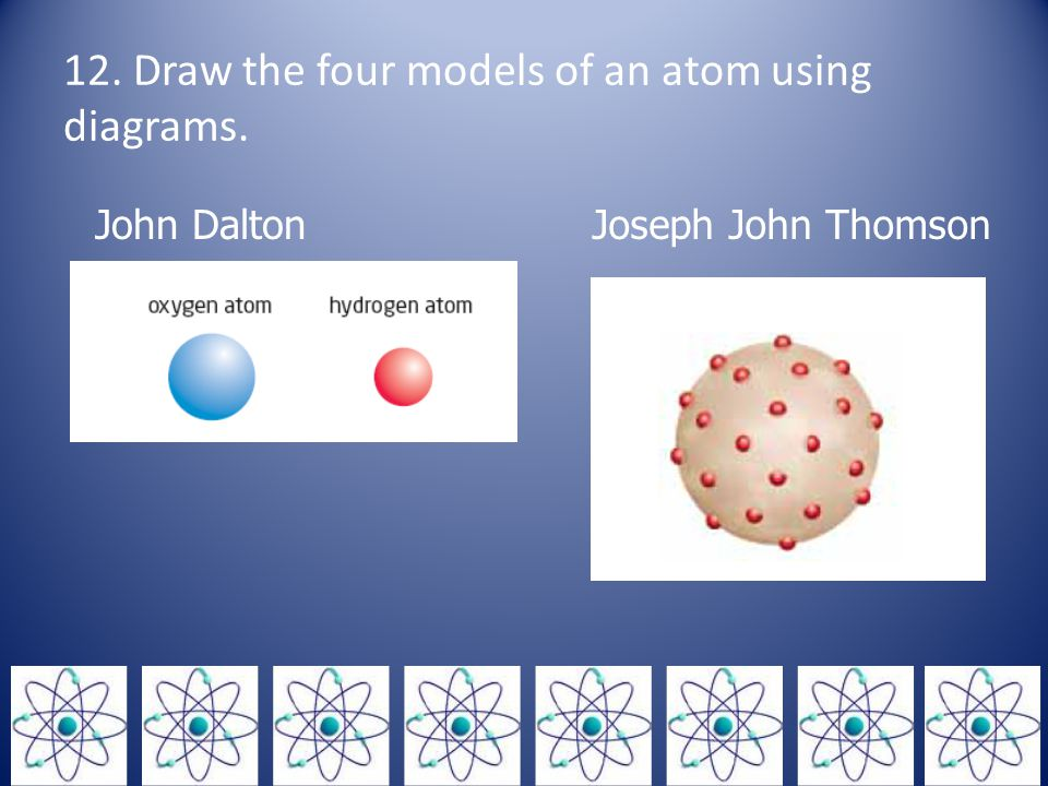 12. Draw the four models of an atom using diagrams.