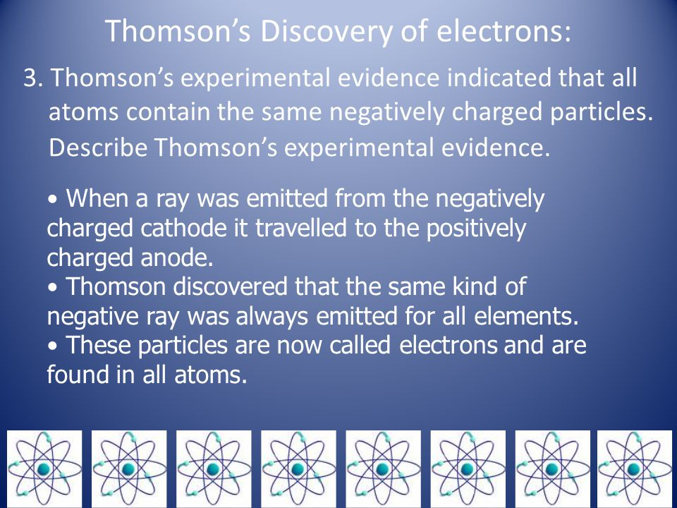 Thomson's Discovery of electrons: