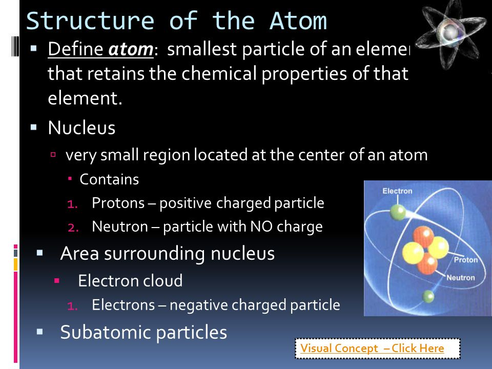 Structure of the Atom Define atom: smallest particle of an element that retains the chemical properties of that element.