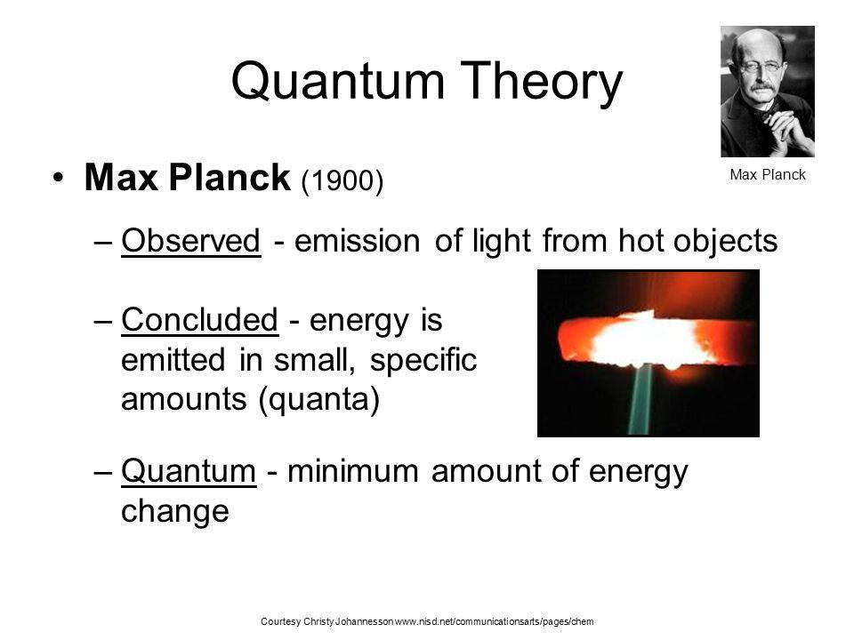 Quantum Theory Max Planck (1900)