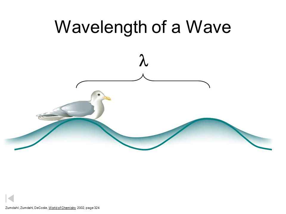 Wavelength of a Wave l Zumdahl, Zumdahl, DeCoste, World of Chemistry 2002, page 324