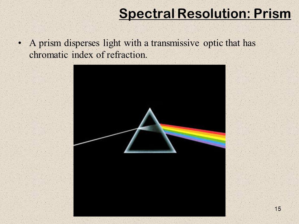 Spectral Resolution: Prism