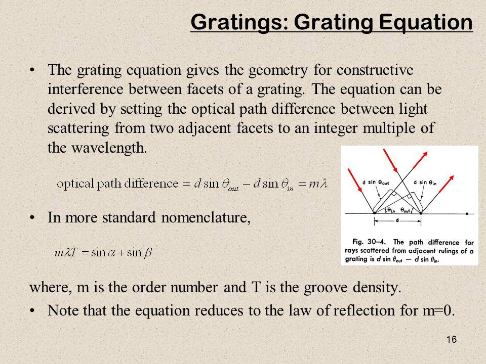 Gratings: Grating Equation