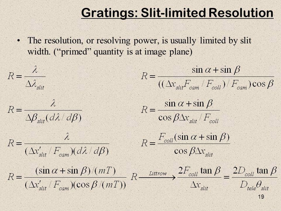 Gratings: Slit-limited Resolution
