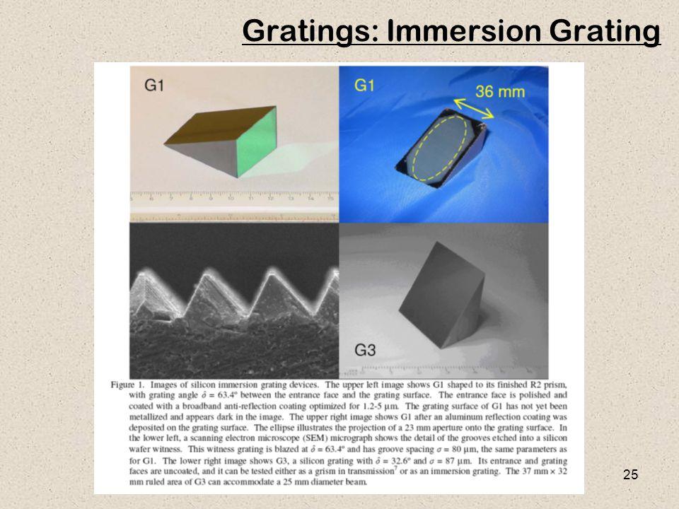 Gratings: Immersion Grating