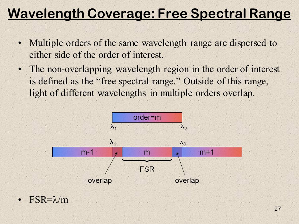 Wavelength Coverage: Free Spectral Range