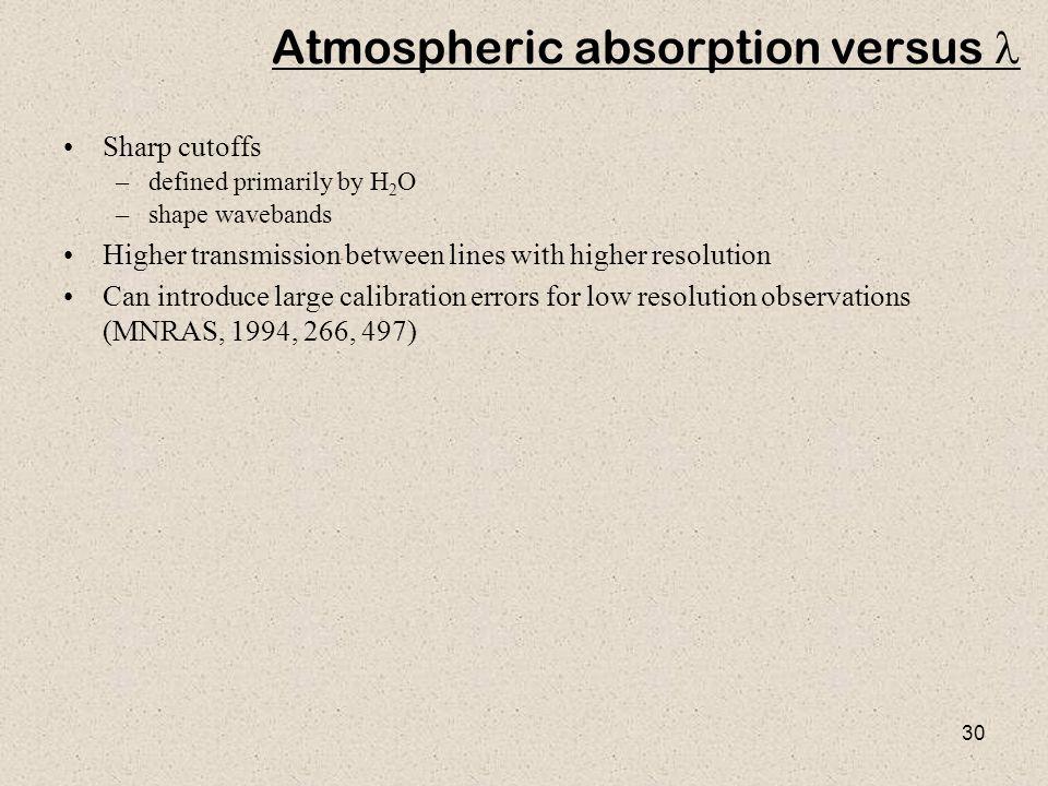 Atmospheric absorption versus l