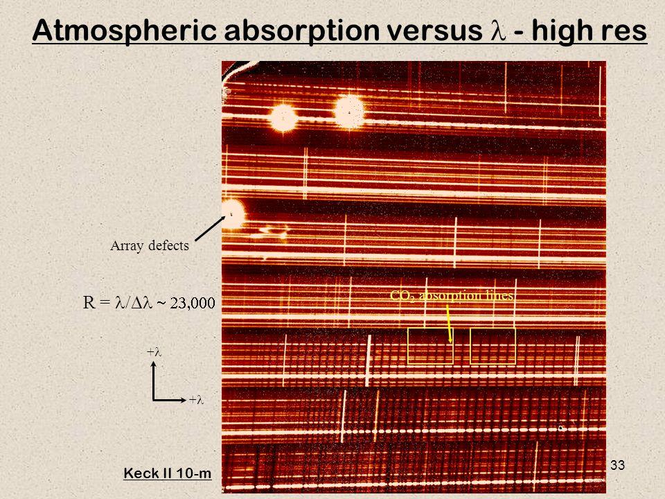 Atmospheric absorption versus l - high res