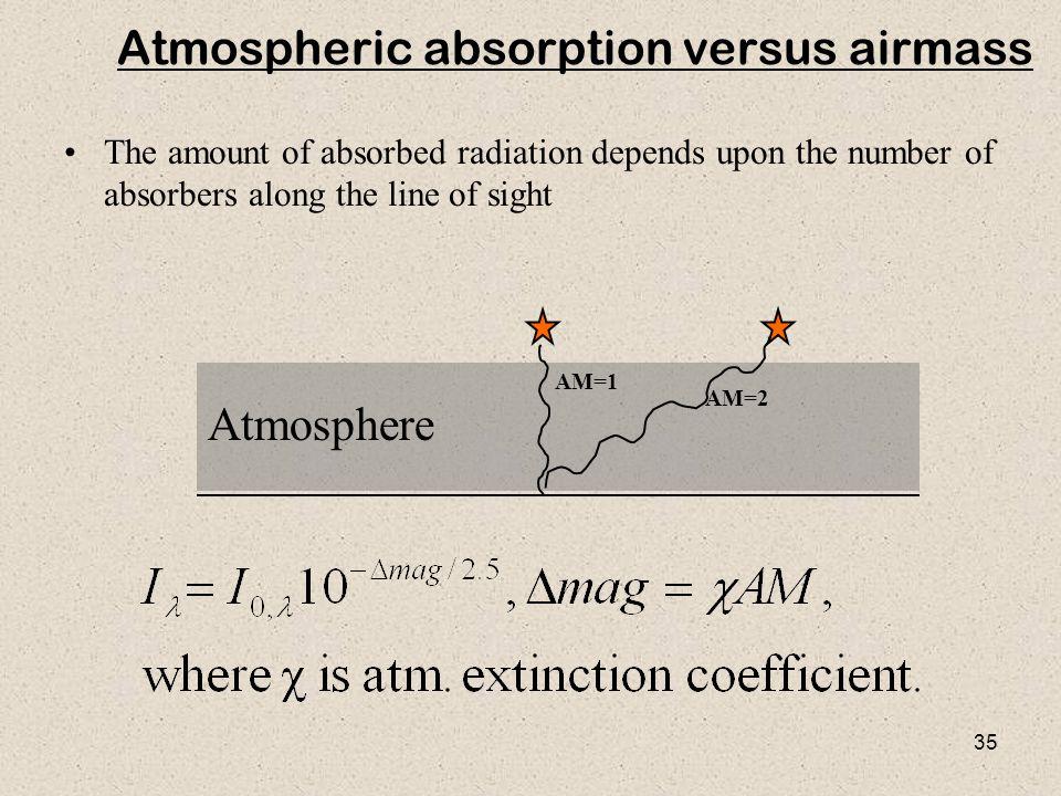 Atmospheric absorption versus airmass