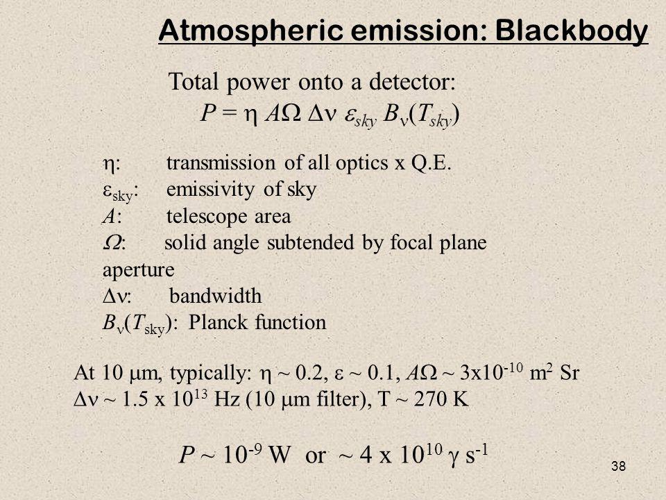 Atmospheric emission: Blackbody