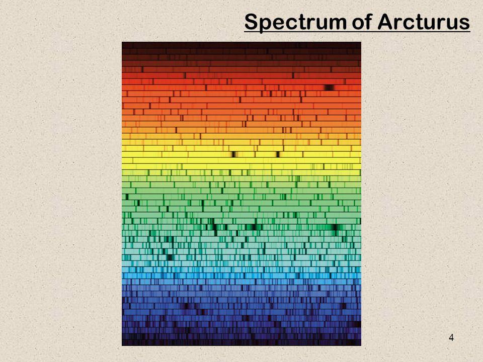 Spectrum of Arcturus