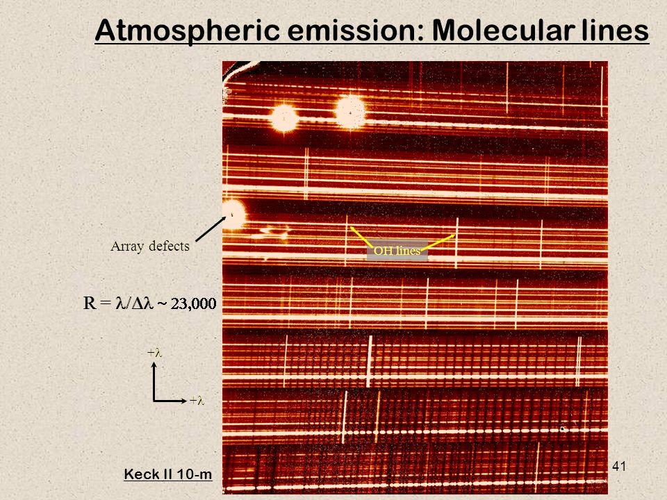 Atmospheric emission: Molecular lines