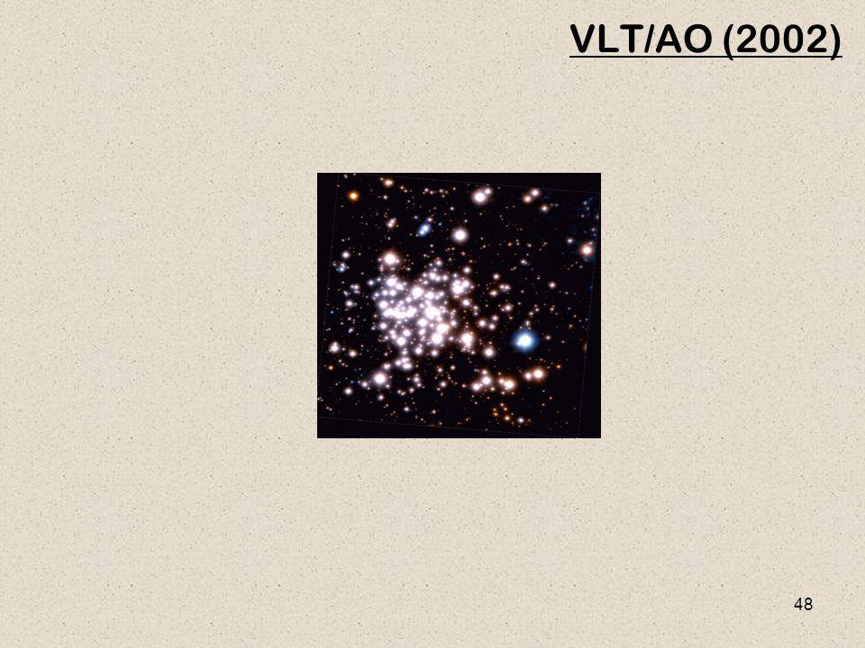VLT/AO (2002)