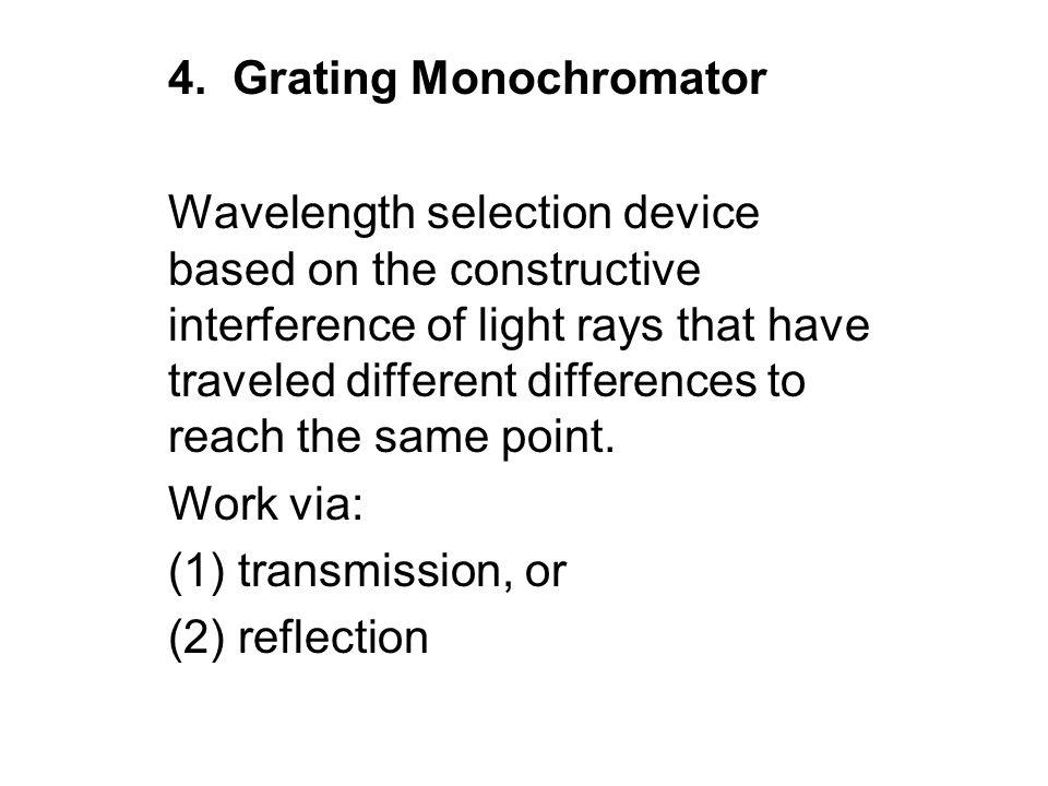 4. Grating Monochromator