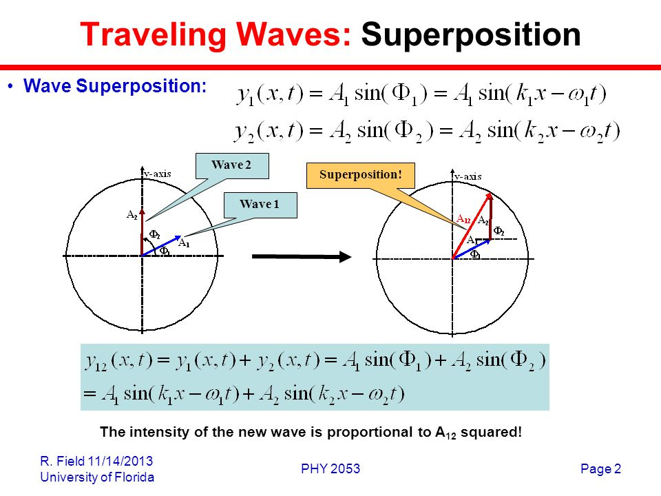 Traveling Waves: Superposition