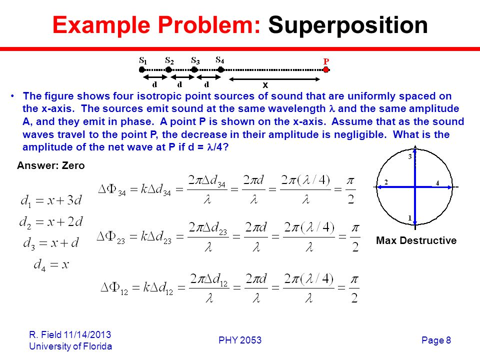 Example Problem: Superposition