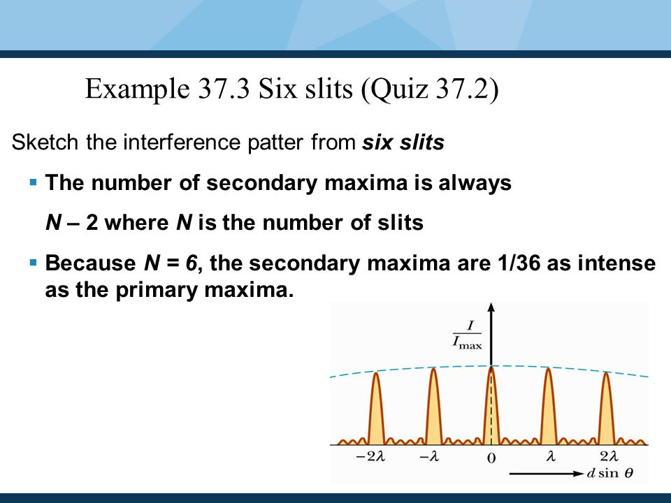 Example 37.3 Six slits (Quiz 37.2)