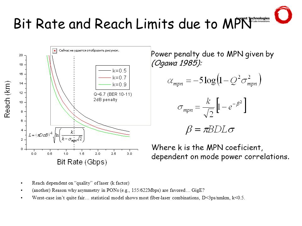 Bit Rate and Reach Limits due to MPN