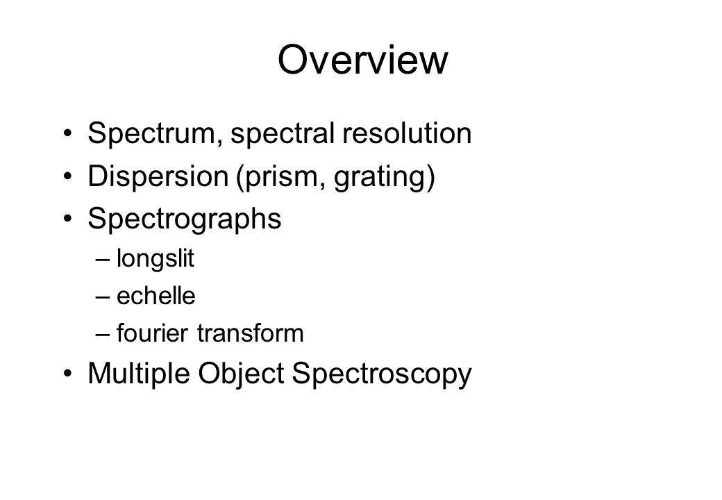 Overview Spectrum, spectral resolution Dispersion (prism, grating)