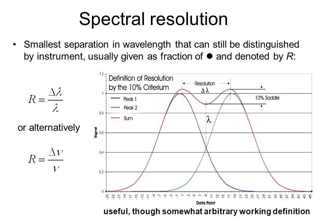 Spectral resolution Smallest separation in wavelength that can still be distinguished by instrument, usually given as fraction of  and denoted by R: