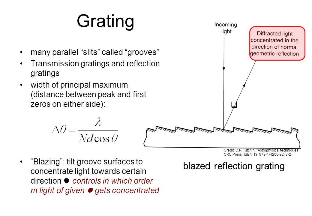 Grating blazed reflection grating
