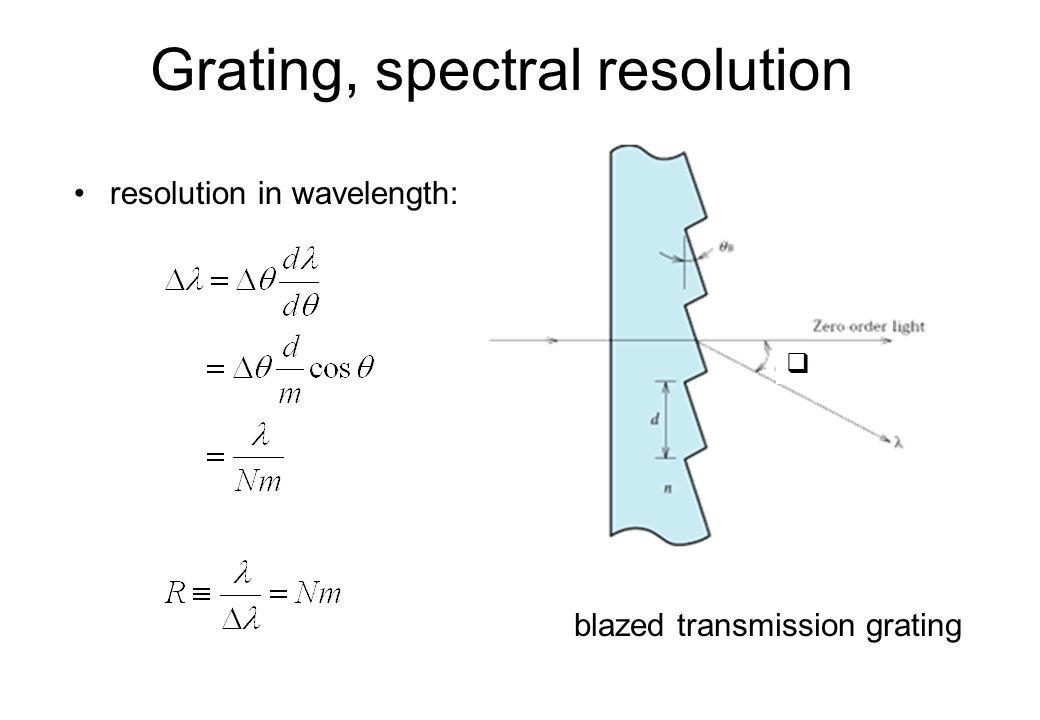 Grating, spectral resolution