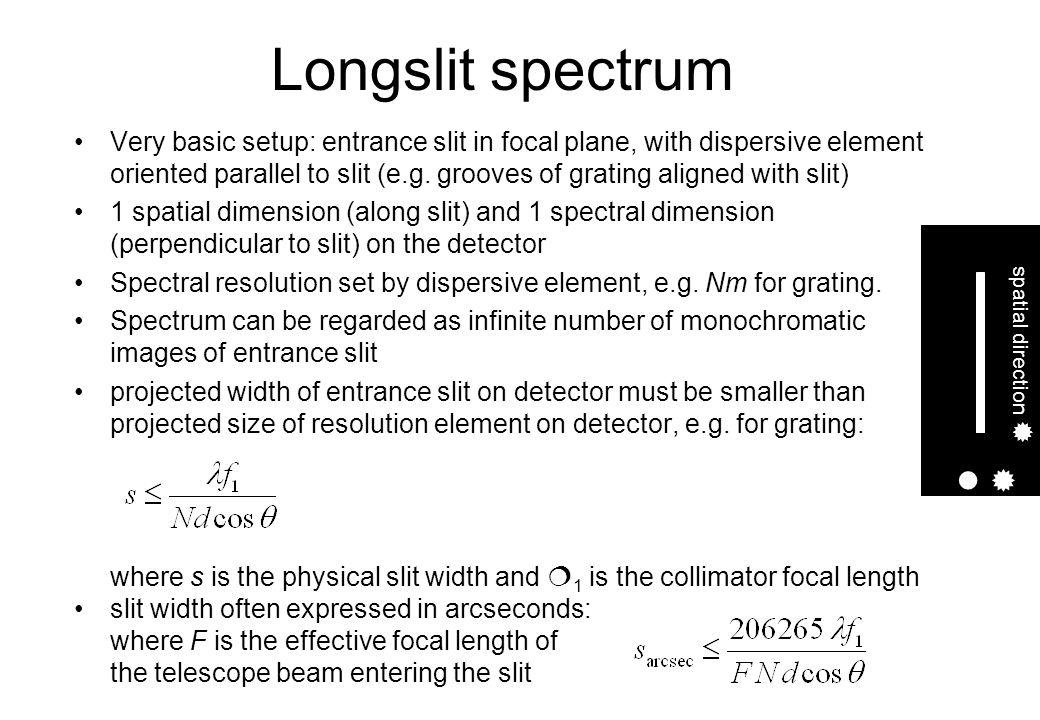 Longslit spectrum