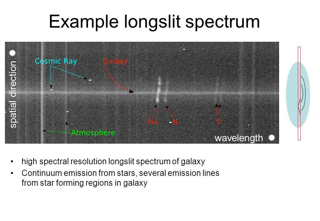 Example longslit spectrum