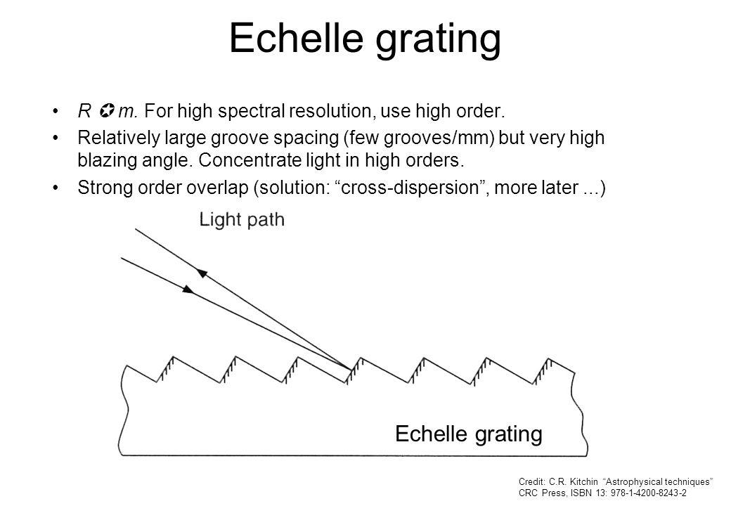 Echelle grating Echelle grating