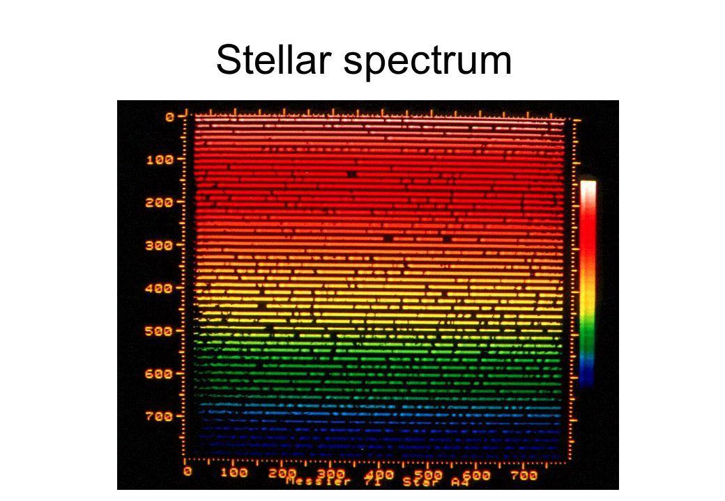 Stellar spectrum