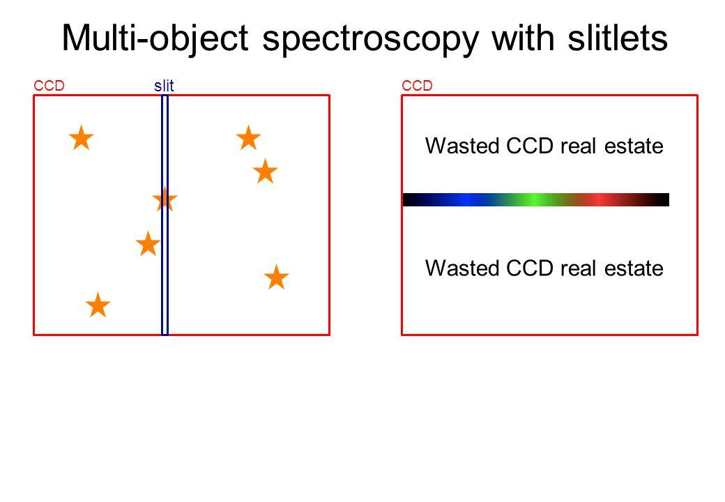 Multi-object spectroscopy with slitlets