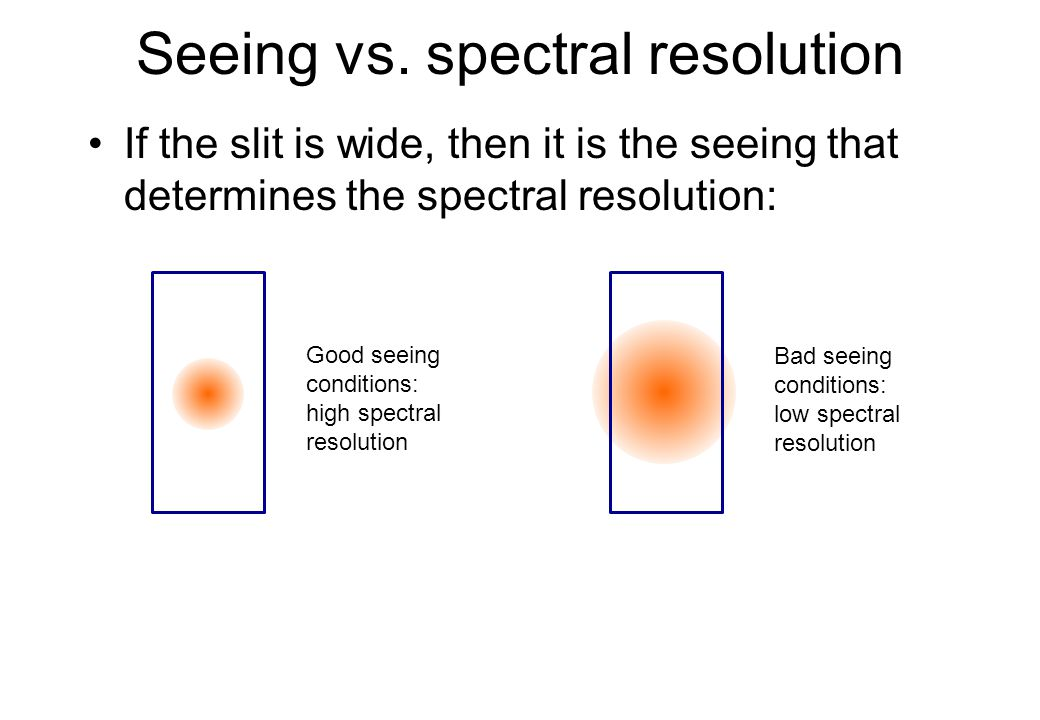 Seeing vs. spectral resolution