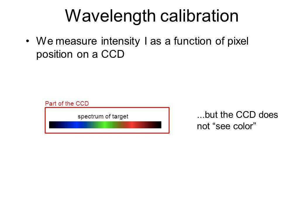 Wavelength calibration