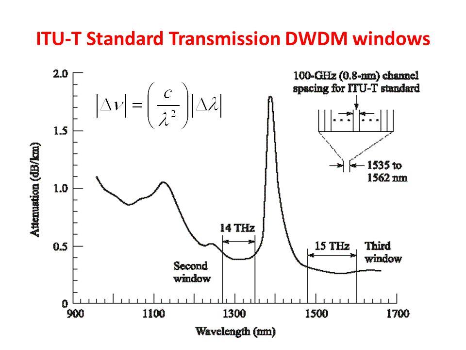 ITU-T Standard Transmission DWDM windows