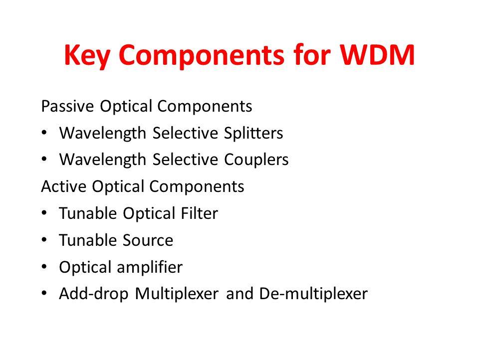Key Components for WDM Passive Optical Components