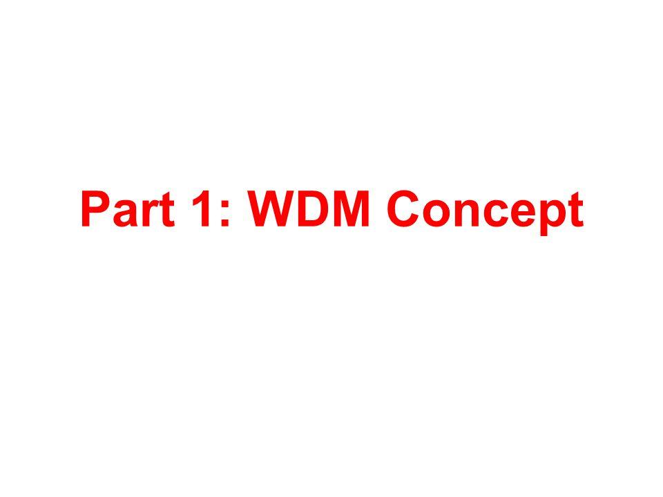 Part 1: WDM Concept