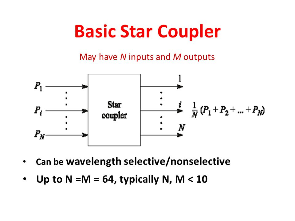Basic Star Coupler Up to N =M = 64, typically N, M < 10
