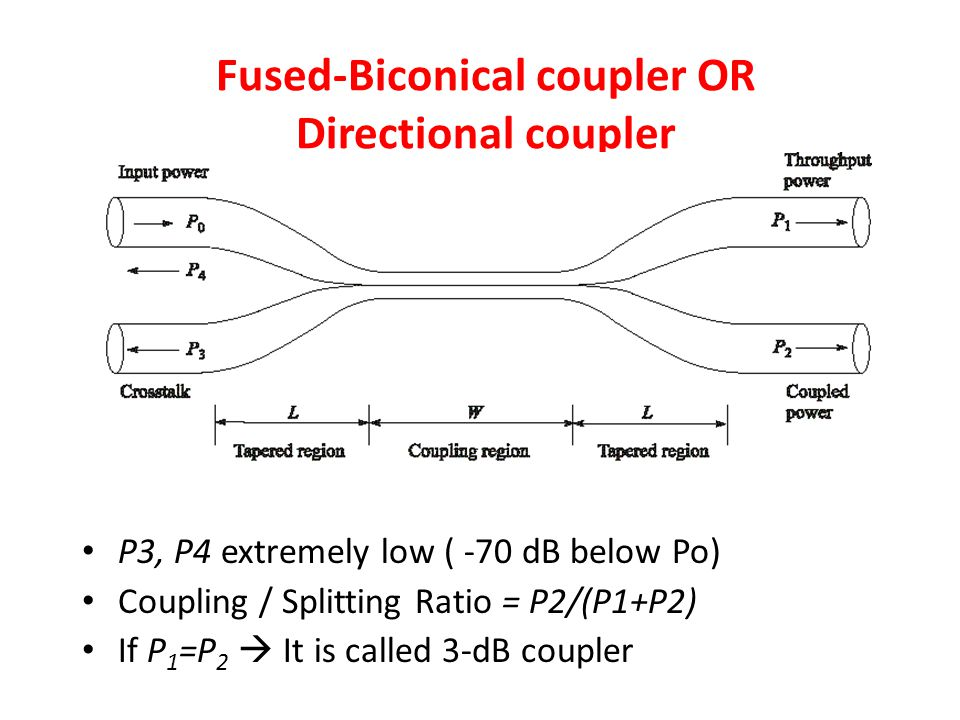 Fused-Biconical coupler OR Directional coupler